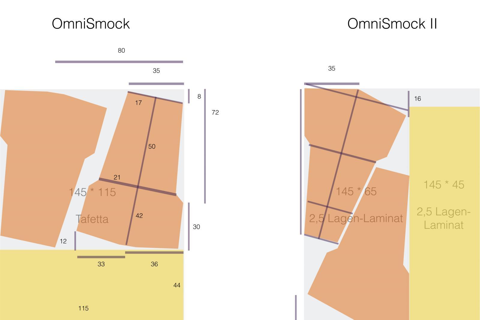 OmniSmock & OmniSmock pattern options
