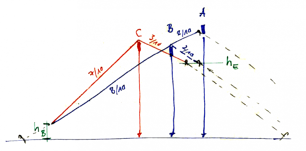 Tarp_with_beak_geometry.thumb.png.4cfad7d13070d29372d1497a54c41d93.png